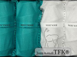 Независимый зональный пружинный блок TFK®